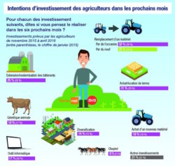 fiches_intentions-d-investissement-agricole-2015-2016